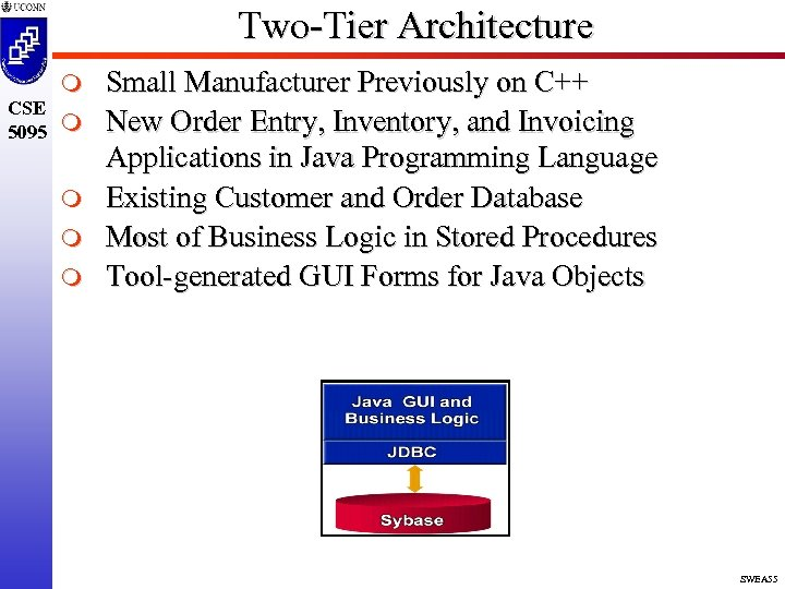 Two-Tier Architecture m CSE 5095 m m Small Manufacturer Previously on C++ New Order