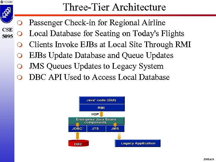 Three-Tier Architecture m CSE 5095 m m m Passenger Check-in for Regional Airline Local