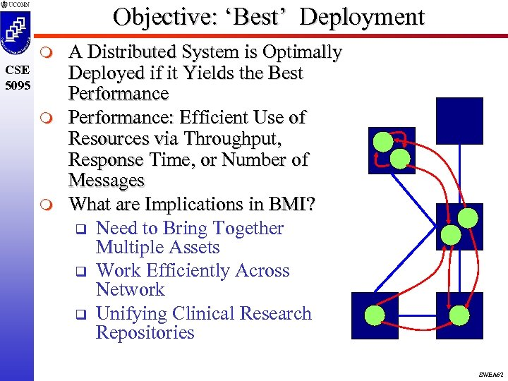 Objective: 'Best' Deployment m CSE 5095 m m A Distributed System is Optimally Deployed