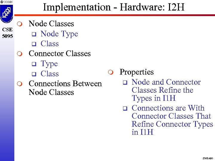 Implementation - Hardware: I 2 H CSE 5095 m m m Node Classes q