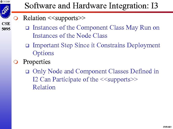 Software and Hardware Integration: I 3 CSE 5095 m m Relation <<supports>> q Instances