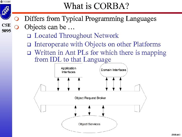 What is CORBA? m CSE m 5095 Differs from Typical Programming Languages Objects can