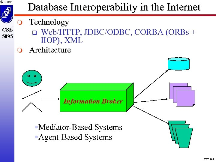 Database Interoperability in the Internet m CSE 5095 m Technology q Web/HTTP, JDBC/ODBC, CORBA