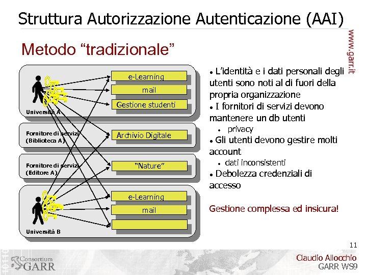 """Struttura Autorizzazione Autenticazione (AAI) Metodo """"tradizionale"""" e-Learning mail Università A Fornitore di servizi (Biblioteca"""