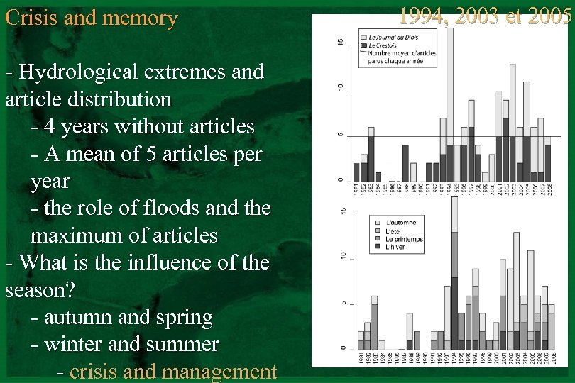 Crisis and memory - Hydrological extremes and article distribution - 4 years without articles