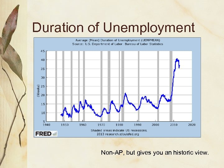 Duration of Unemployment Non-AP, but gives you an historic view.