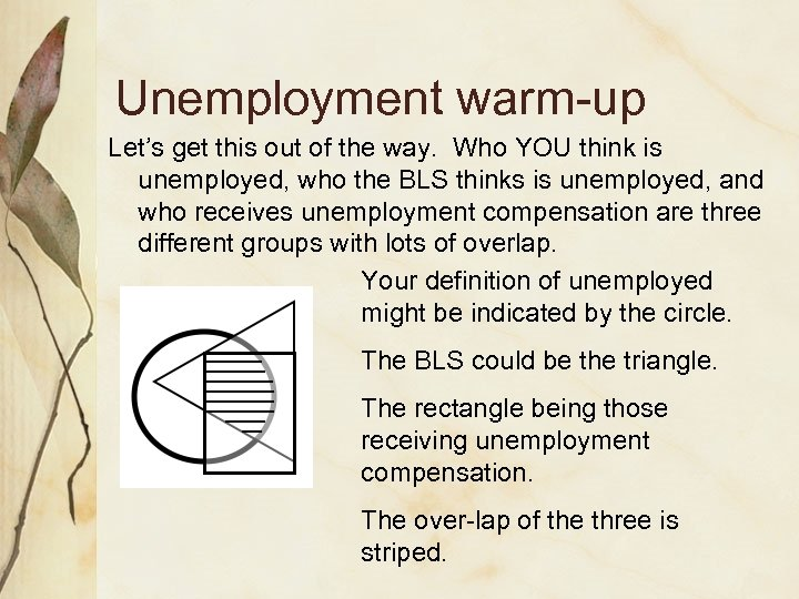 Unemployment warm-up Let's get this out of the way. Who YOU think is unemployed,