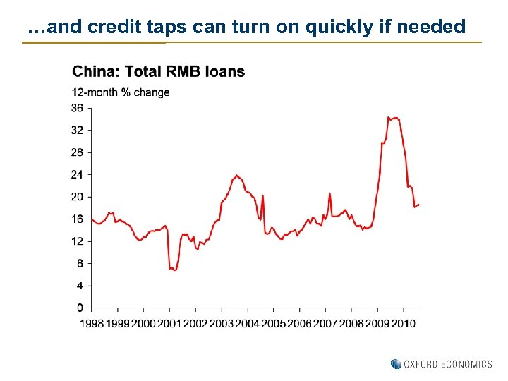 …and credit taps can turn on quickly if needed