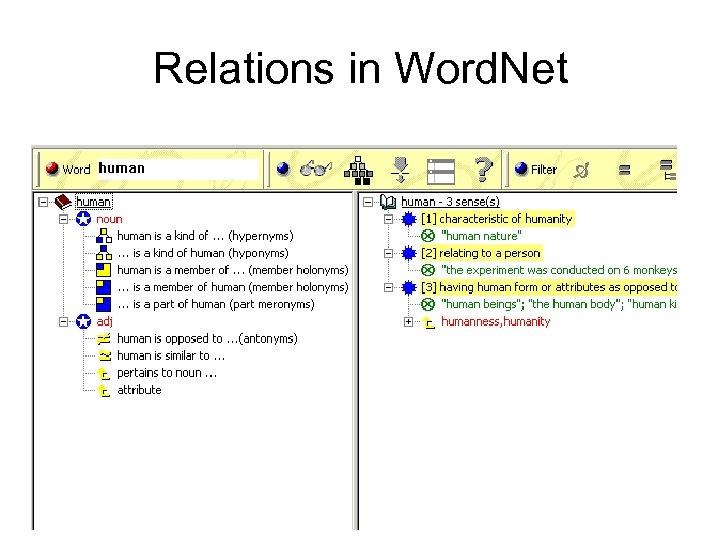 Relations in Word. Net