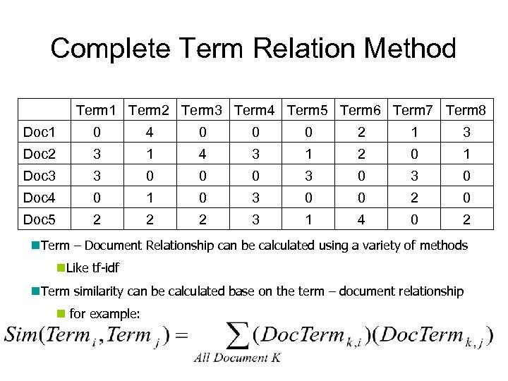Complete Term Relation Method Term 1 Term 2 Term 3 Term 4 Term 5
