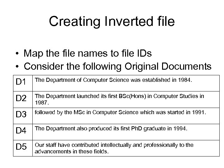 Creating Inverted file • Map the file names to file IDs • Consider the