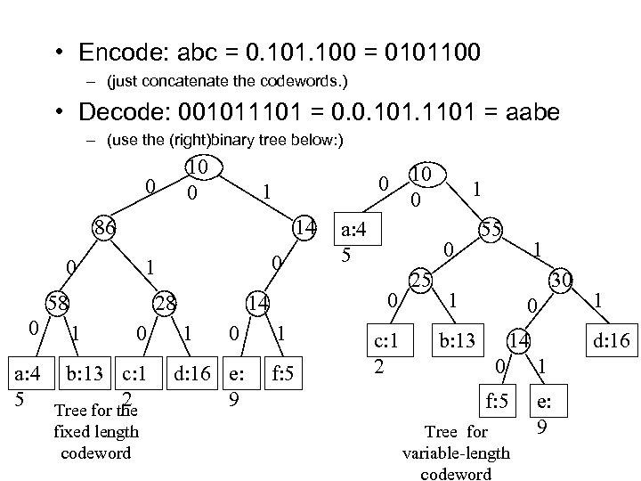 • Encode: abc = 0. 101. 100 = 0101100 – (just concatenate the