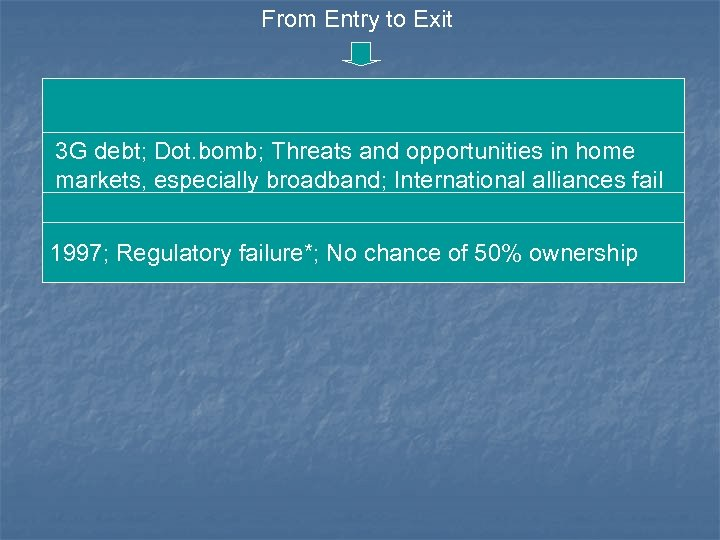 From Entry to Exit 3 G debt; Dot. bomb; Threats and opportunities in home