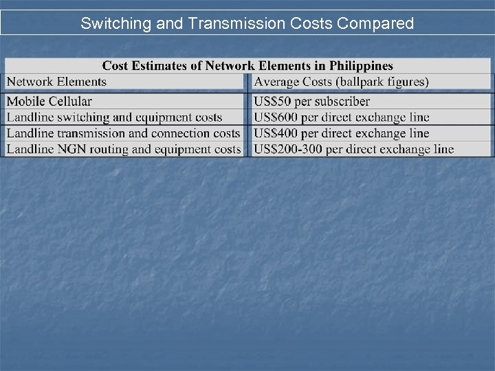 Switching and Transmission Costs Compared