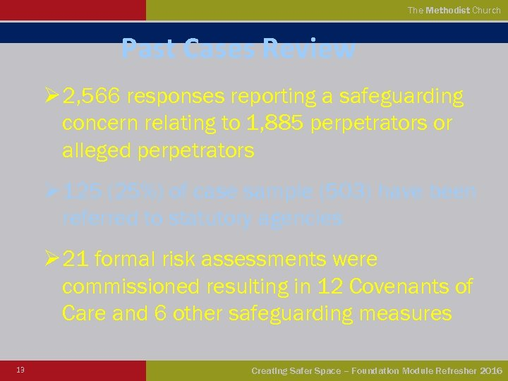 The Methodist Church Past Cases Review Ø 2, 566 responses reporting a safeguarding concern