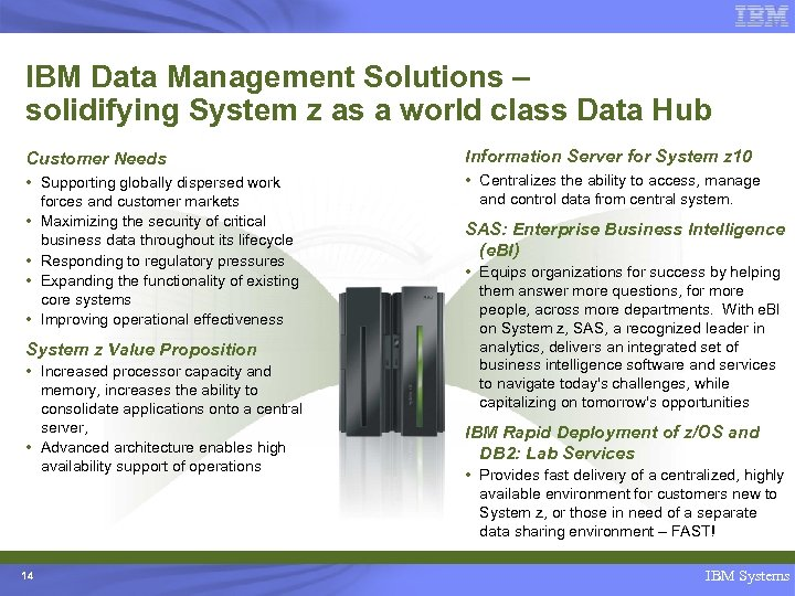 IBM Data Management Solutions – solidifying System z as a world class Data Hub