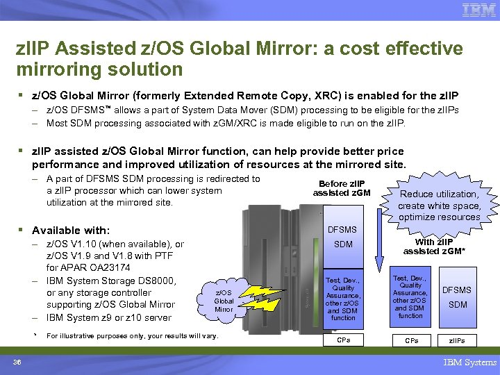 z. IIP Assisted z/OS Global Mirror: a cost effective mirroring solution § z/OS Global