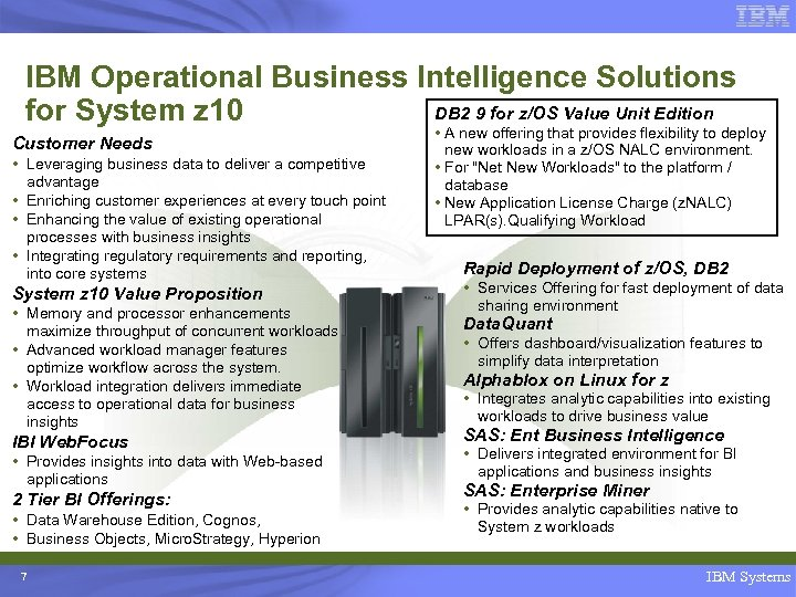 IBM Operational Business Intelligence Solutions DB 2 9 for z/OS Value Unit Edition for