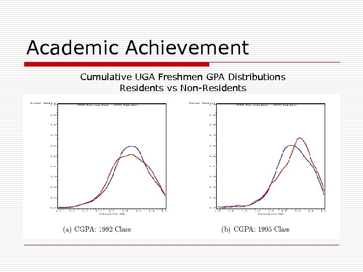 Academic Achievement Cumulative UGA Freshmen GPA Distributions Residents vs Non-Residents