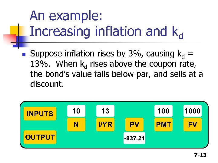 An example: Increasing inflation and kd n Suppose inflation rises by 3%, causing kd