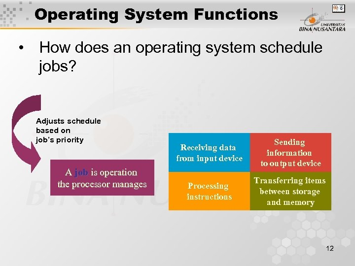 Operating System Functions • How does an operating system schedule jobs? Adjusts schedule based