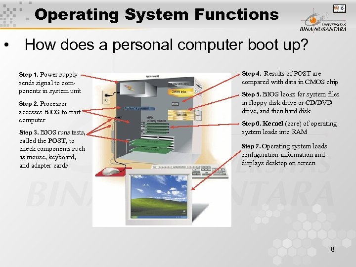 Operating System Functions • How does a personal computer boot up? Step 1. Power