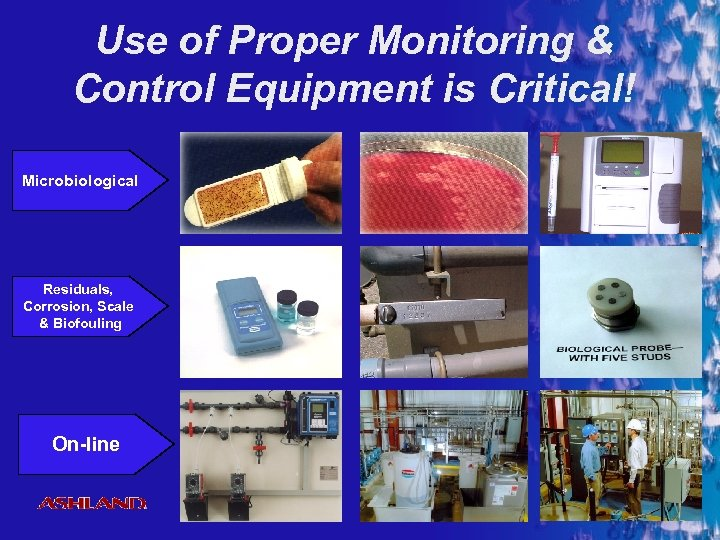 Use of Proper Monitoring & Control Equipment is Critical! Microbiological Residuals, Corrosion, Scale &