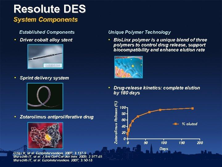 Resolute DES System Components Established Components • Driver cobalt alloy stent Unique Polymer Technology