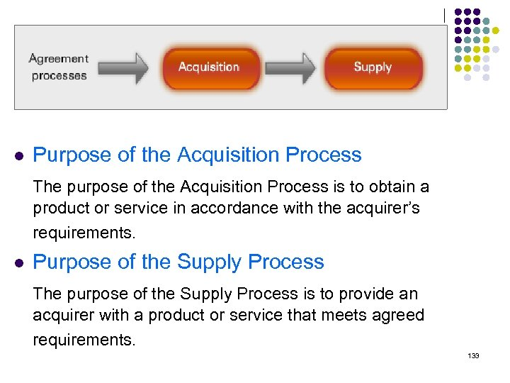 l Purpose of the Acquisition Process The purpose of the Acquisition Process is to