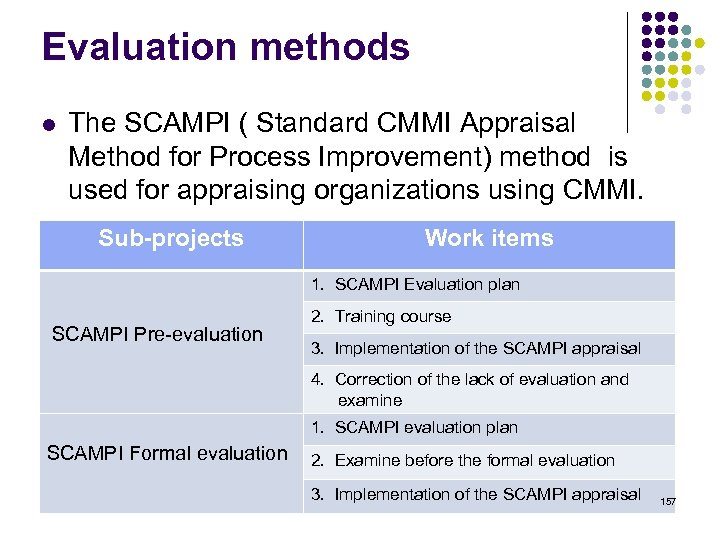 Evaluation methods l The SCAMPI ( Standard CMMI Appraisal Method for Process Improvement) method