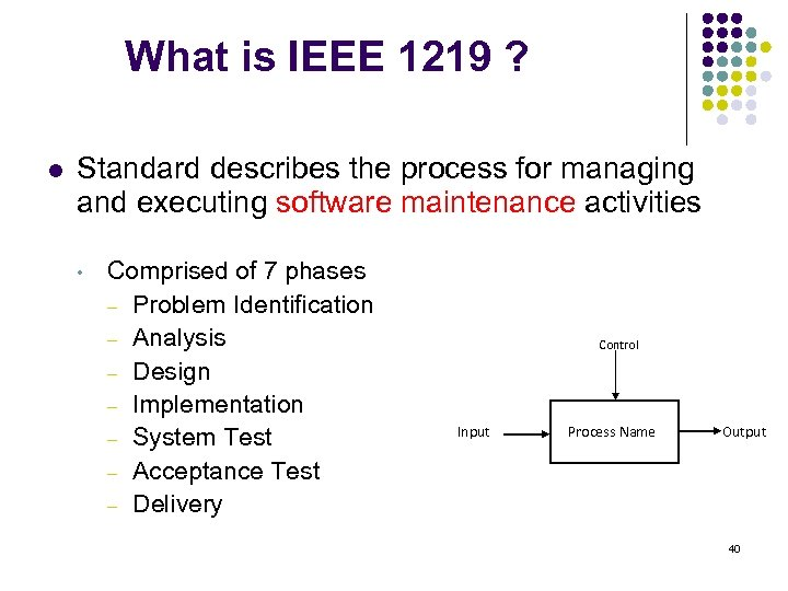 What is IEEE 1219 ? l Standard describes the process for managing and executing