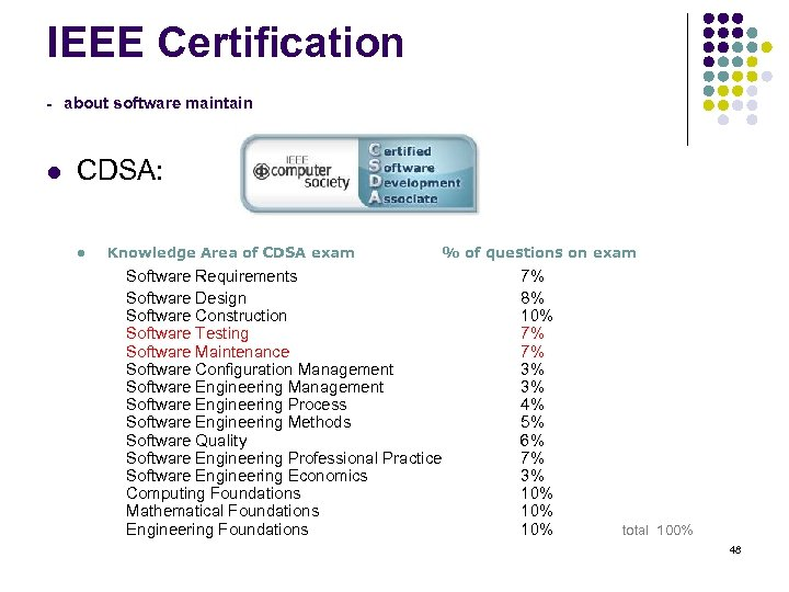 IEEE Certification - about software maintain l CDSA: l Knowledge Area of CDSA exam