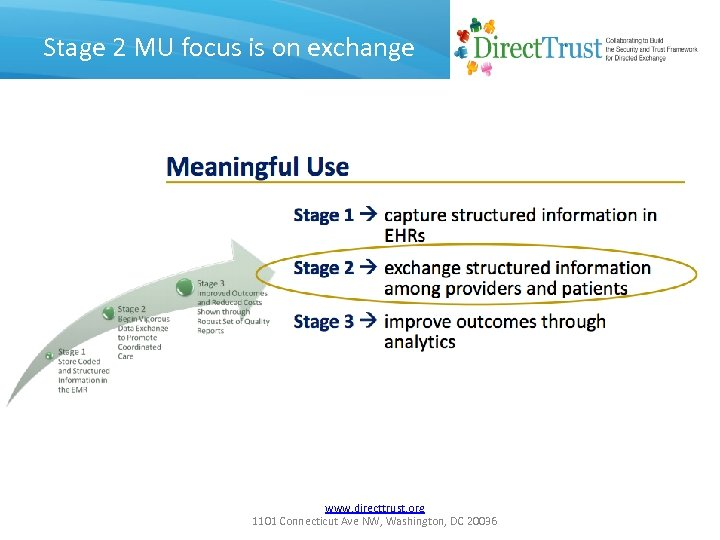 Stage 2 MU focus is on exchange www. directtrust. org 1101 Connecticut Ave NW,