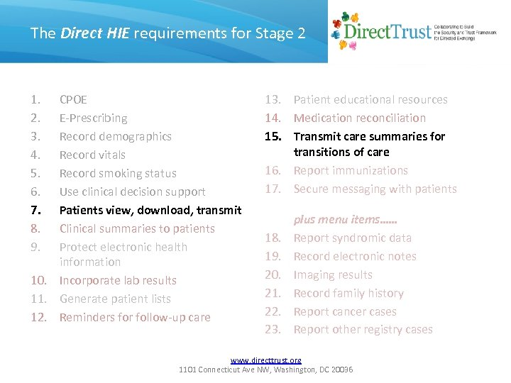 The Direct HIE requirements for Stage 2 1. 2. 3. 4. 5. 6. 7.