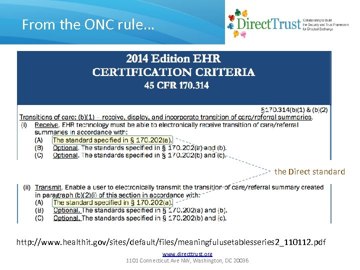From the ONC rule… the Direct standard http: //www. healthit. gov/sites/default/files/meaningfulusetablesseries 2_110112. pdf www.