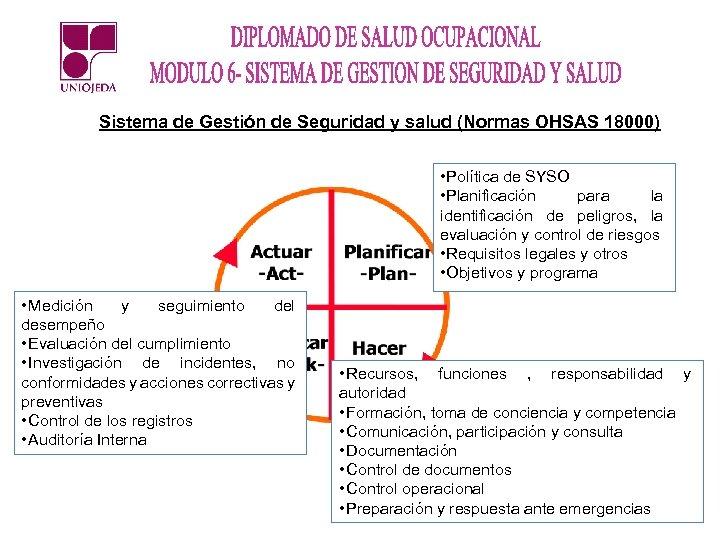 Sistema de Gestión de Seguridad y salud (Normas OHSAS 18000) • Política de SYSO