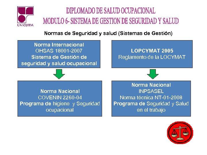 Normas de Seguridad y salud (Sistemas de Gestión) Norma Internacional OHSAS 18001 -2007 Sistema