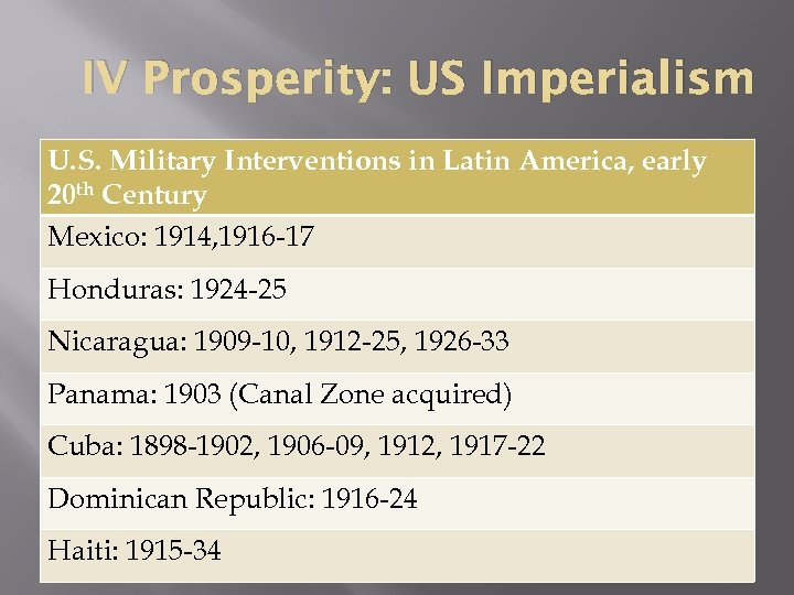 IV Prosperity: US Imperialism U. S. Military Interventions in Latin America, early 20 th