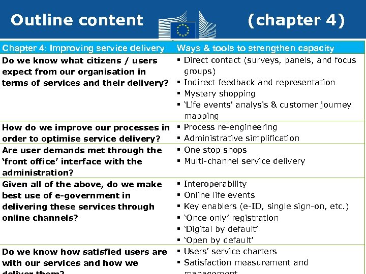 Outline content Chapter 4: Improving service delivery (chapter 4) Ways & tools to strengthen