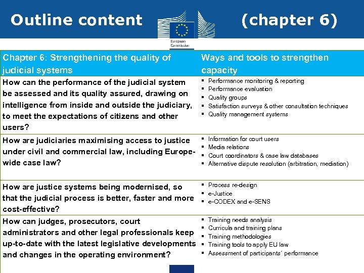 Outline content (chapter 6) Chapter 6: Strengthening the quality of judicial systems Ways and