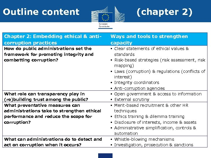Outline content (chapter 2) Chapter 2: Embedding ethical & anticorruption practices Ways and tools