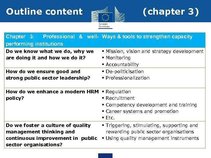 Outline content (chapter 3) Chapter 3: Professional & well- Ways & tools to strengthen