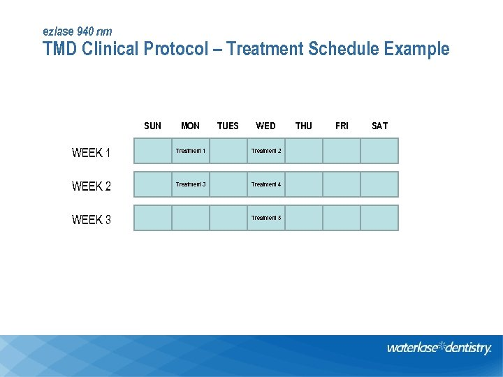 ezlase 940 nm TMD Clinical Protocol – Treatment Schedule Example SUN MON TUES WED