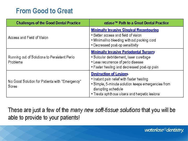 From Good to Great Challenges of the Good Dental Practice ezlase™ Path to a