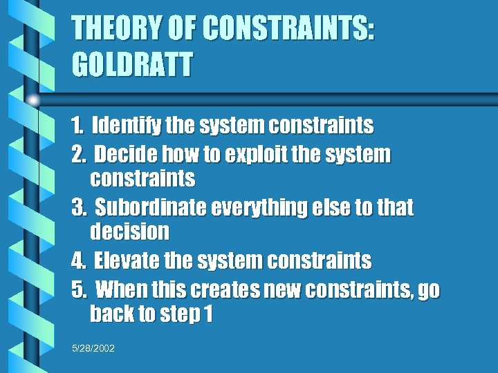 THEORY OF CONSTRAINTS: GOLDRATT 1. Identify the system constraints 2. Decide how to exploit