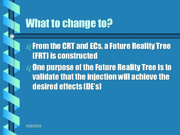What to change to? b From the CRT and ECs, a Future Reality Tree
