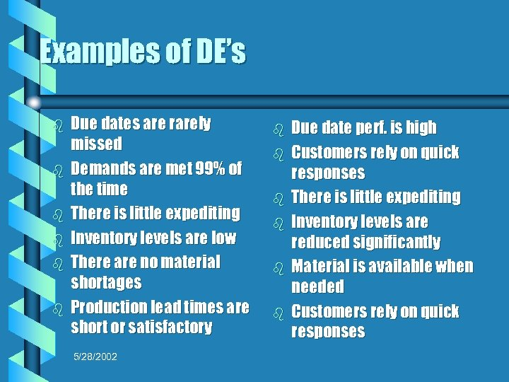 Examples of DE's b b b Due dates are rarely missed Demands are met