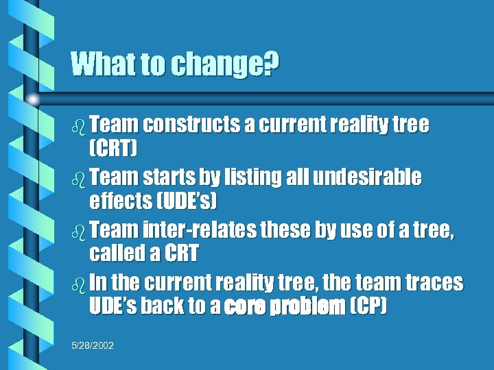 What to change? b Team constructs a current reality tree (CRT) b Team starts