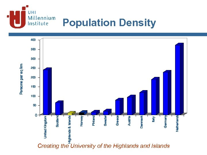 0 Creating the University of the Highlands and Islands Netherlands Germany Italy Denmark Austria