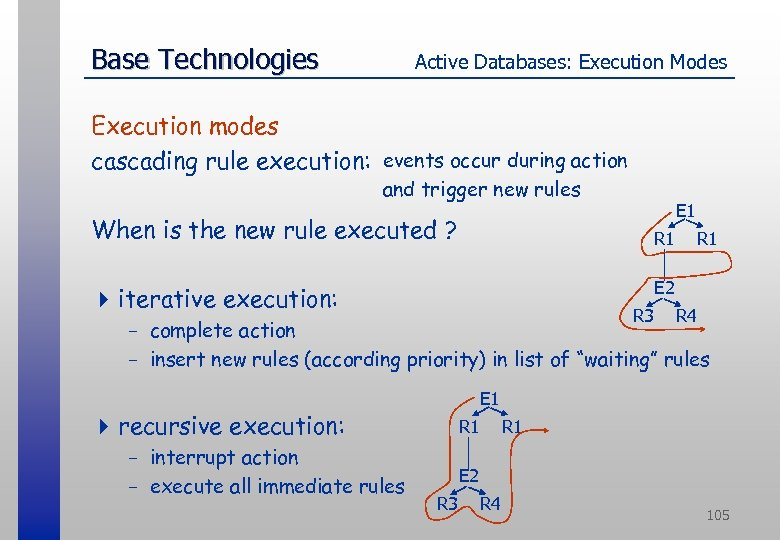 Base Technologies Active Databases: Execution Modes Execution modes cascading rule execution: events occur during